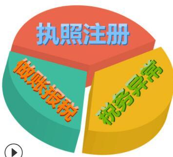 【】深圳个体工商户税收起征点,税收计算