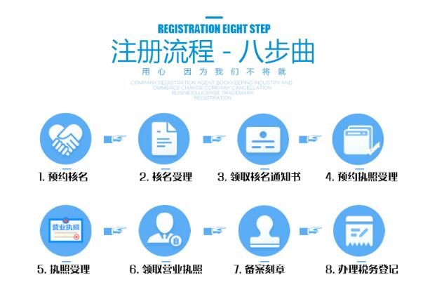 深圳科技公司注册流程步骤