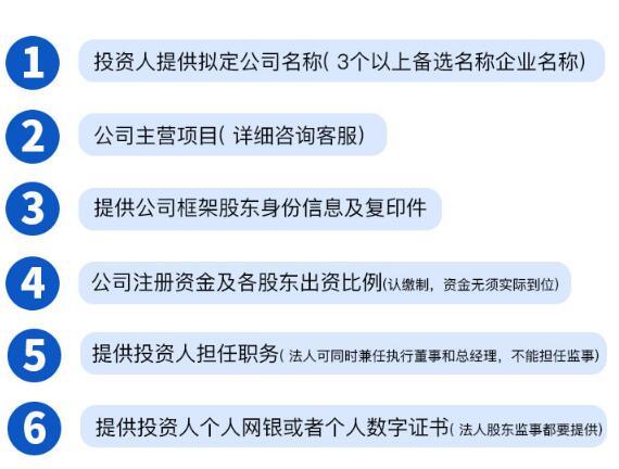 深圳科技公司注册所需材料