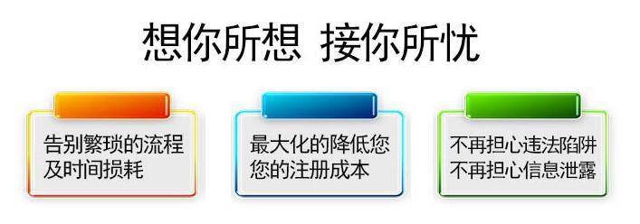 注册深圳实业公司的所需资料