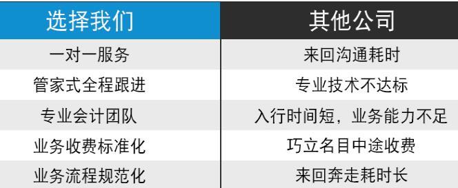 深圳金融公司注册服务