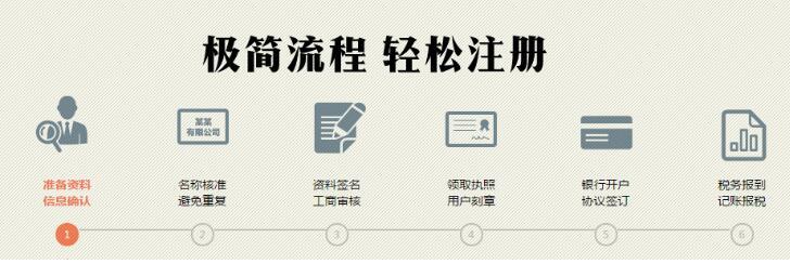 深圳金融公司注册流程