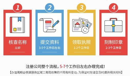 深圳商贸公司注册流程
