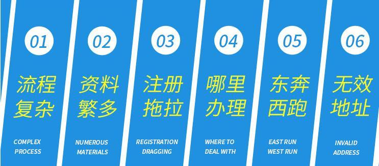 深圳注册公司费用