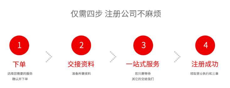 深圳公司注册程序