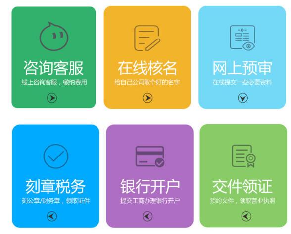 注册深圳公司流程