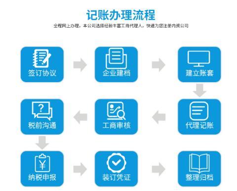选择深圳代理记账公司需要注意什么