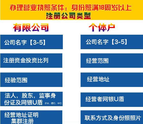 在深圳选择注册公司还是注册个体户