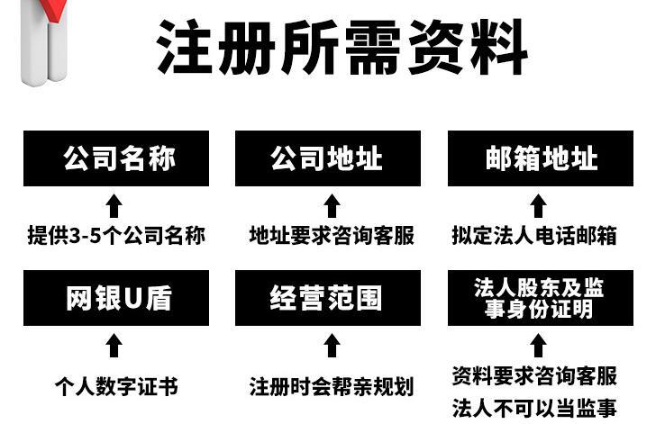 深圳公司注册需要提供的资料