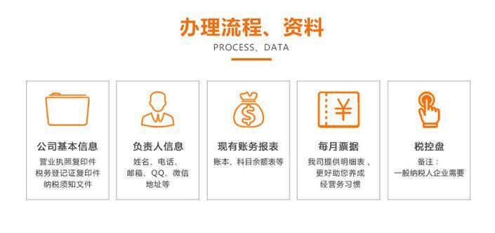 代理记账流程和资料