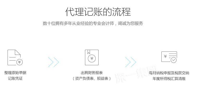 【】如何找一家专业靠谱的深圳记账报税公司