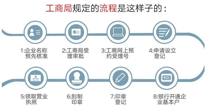 深圳工商注册经营范围怎么填