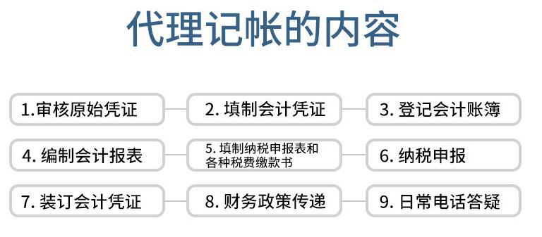 【】深圳财会审计主要内容是什么,所得税税收筹划和什么有关系