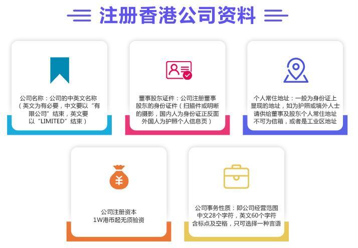 香港公司注册的资料